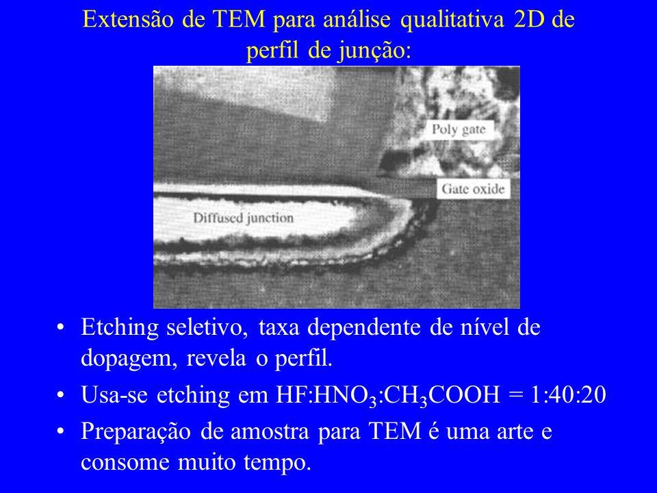 Extensão de TEM para análise qualitativa 2D de perfil de junção: Etching seletivo, taxa dependente de nível de dopagem, revela o perfil. Usa-se etchin