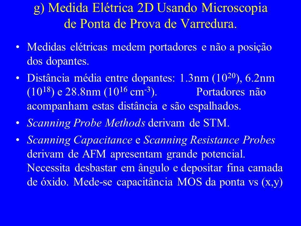 g) Medida Elétrica 2D Usando Microscopia de Ponta de Prova de Varredura. Medidas elétricas medem portadores e não a posição dos dopantes. Distância mé