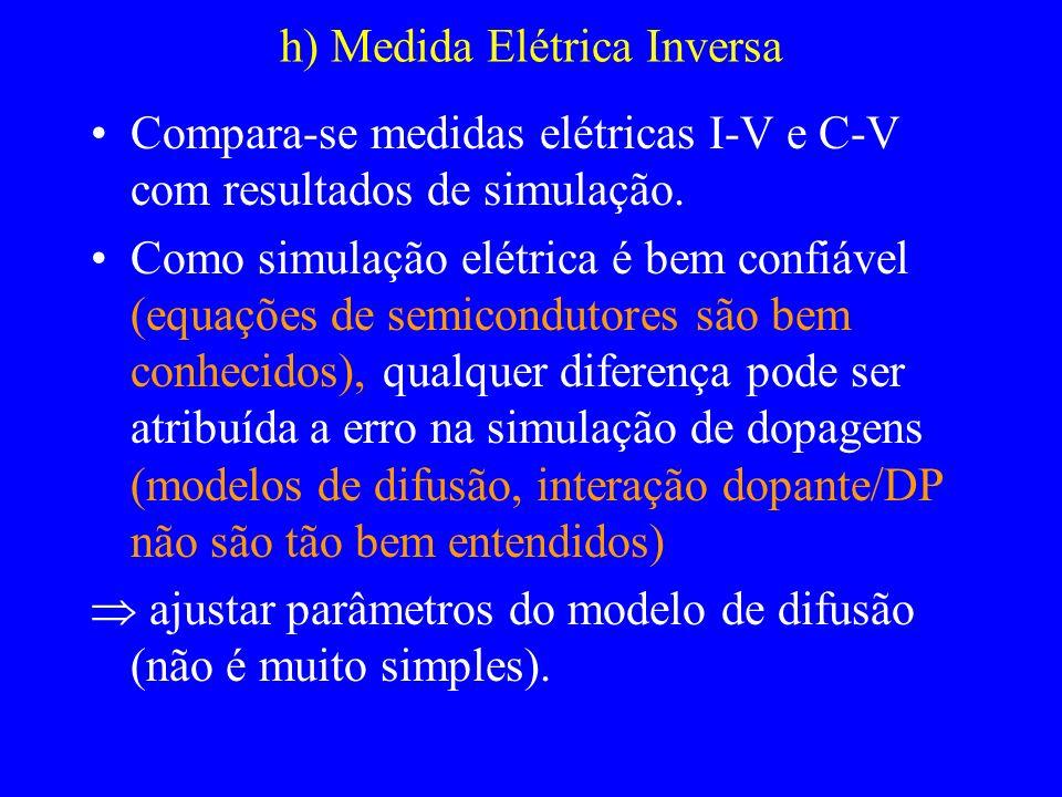 h) Medida Elétrica Inversa Compara-se medidas elétricas I-V e C-V com resultados de simulação. Como simulação elétrica é bem confiável (equações de se