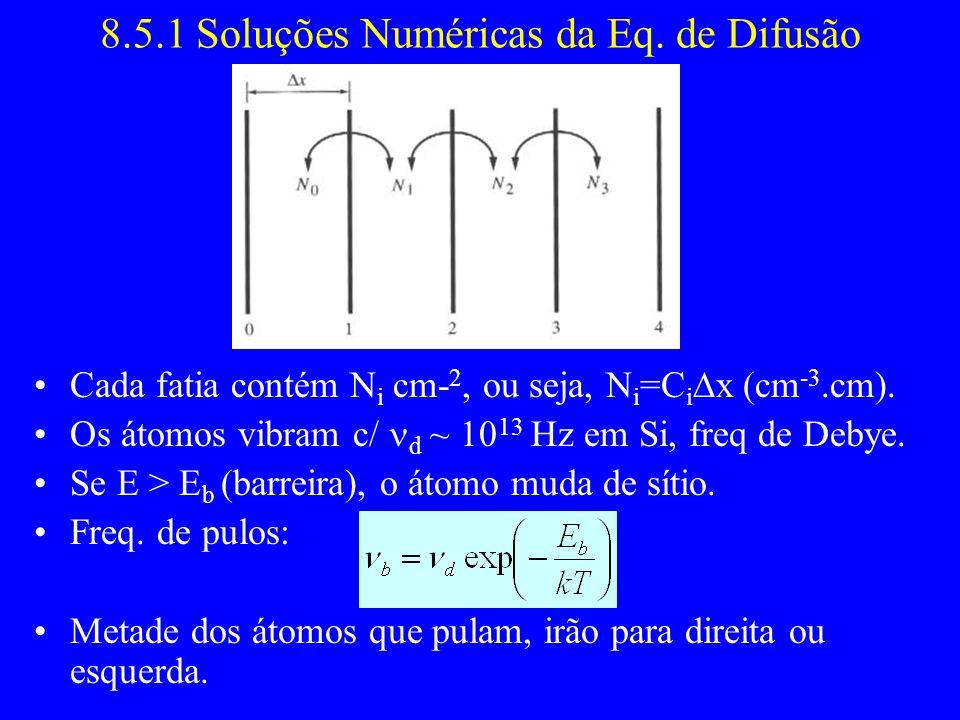 8.5.1 Soluções Numéricas da Eq. de Difusão Cada fatia contém N i cm- 2, ou seja, N i =C i x (cm -3.cm). Os átomos vibram c/ d ~ 10 13 Hz em Si, freq d