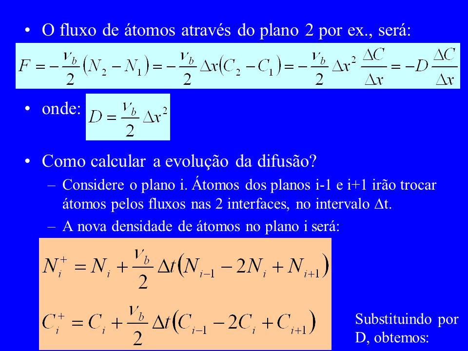O fluxo de átomos através do plano 2 por ex., será: onde: Como calcular a evolução da difusão? –Considere o plano i. Átomos dos planos i-1 e i+1 irão