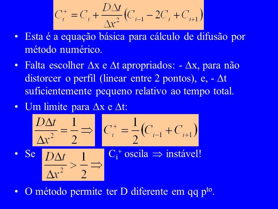 Esta é a equação básica para cálculo de difusão por método numérico. Falta escolher x e t apropriados: - x, para não distorcer o perfil (linear entre