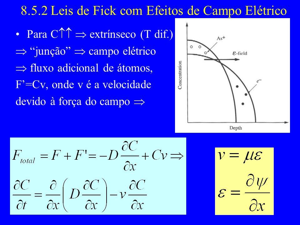 8.5.2 Leis de Fick com Efeitos de Campo Elétrico Para C extrínseco (T dif.) junção campo elétrico fluxo adicional de átomos, F=Cv, onde v é a velocidade devido à força do campo