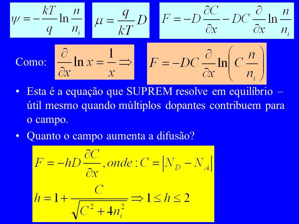 Esta é a equação que SUPREM resolve em equilíbrio – útil mesmo quando múltiplos dopantes contribuem para o campo. Quanto o campo aumenta a difusão? Co