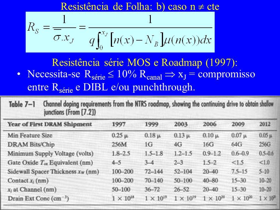 Necessita-se R série 10% R canal x J = compromisso entre R série e DIBL e/ou punchthrough. Resistência de Folha: b) caso n cte Resistência série MOS e