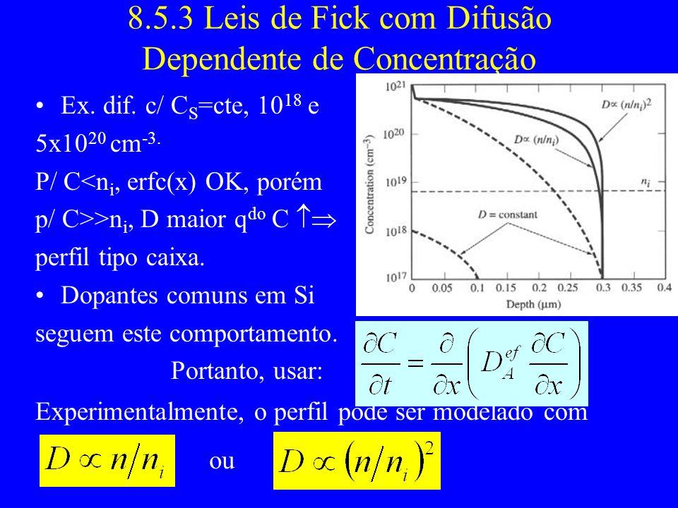 8.5.3 Leis de Fick com Difusão Dependente de Concentração Ex.