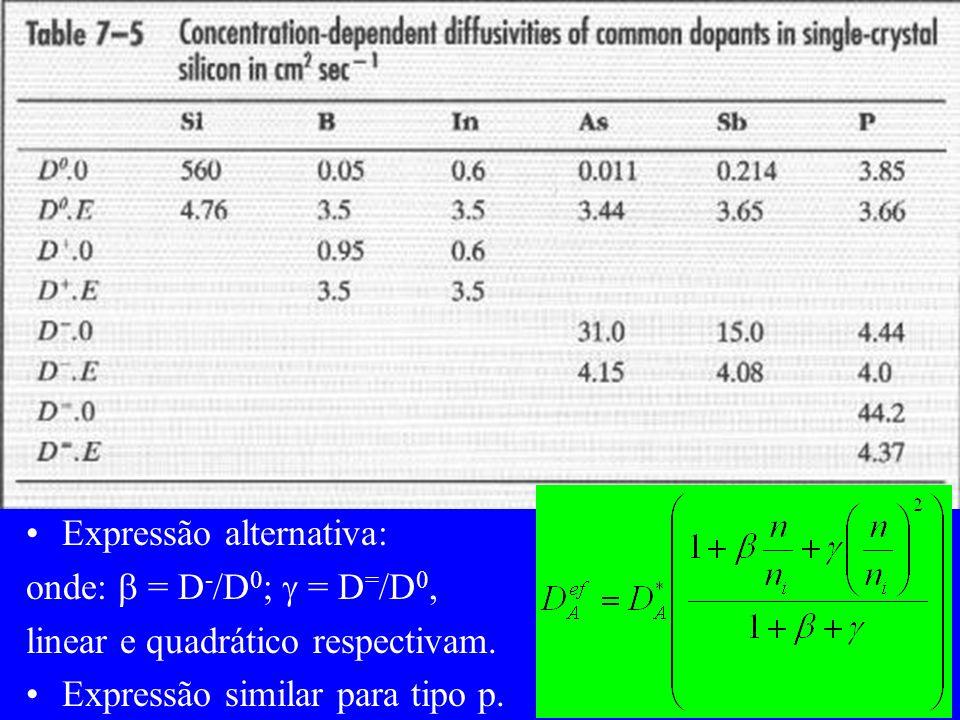 Expressão alternativa: onde: = D - /D 0 ; = D = /D 0, linear e quadrático respectivam. Expressão similar para tipo p.
