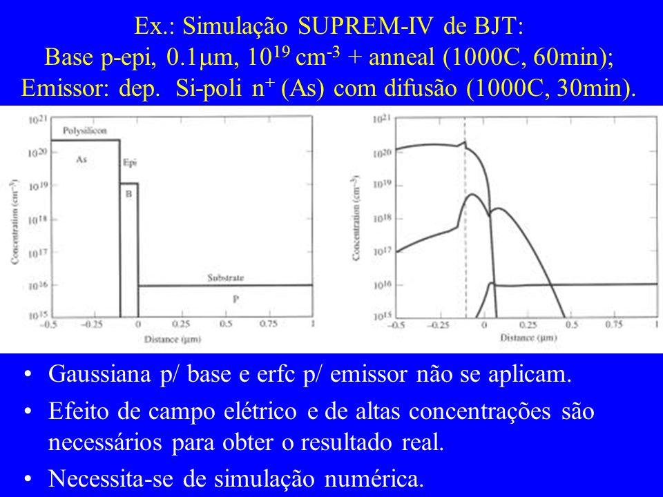 Ex.: Simulação SUPREM-IV de BJT: Base p-epi, 0.1 m, 10 19 cm -3 + anneal (1000C, 60min); Emissor: dep. Si-poli n + (As) com difusão (1000C, 30min). Ga