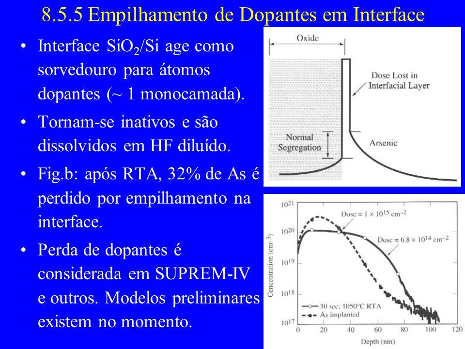 8.5.5 Empilhamento de Dopantes em Interface Interface SiO 2 /Si age como sorvedouro para átomos dopantes (~ 1 monocamada). Tornam-se inativos e são di
