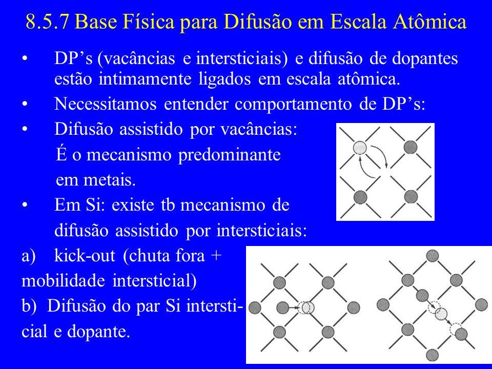 8.5.7 Base Física para Difusão em Escala Atômica DPs (vacâncias e intersticiais) e difusão de dopantes estão intimamente ligados em escala atômica. Ne