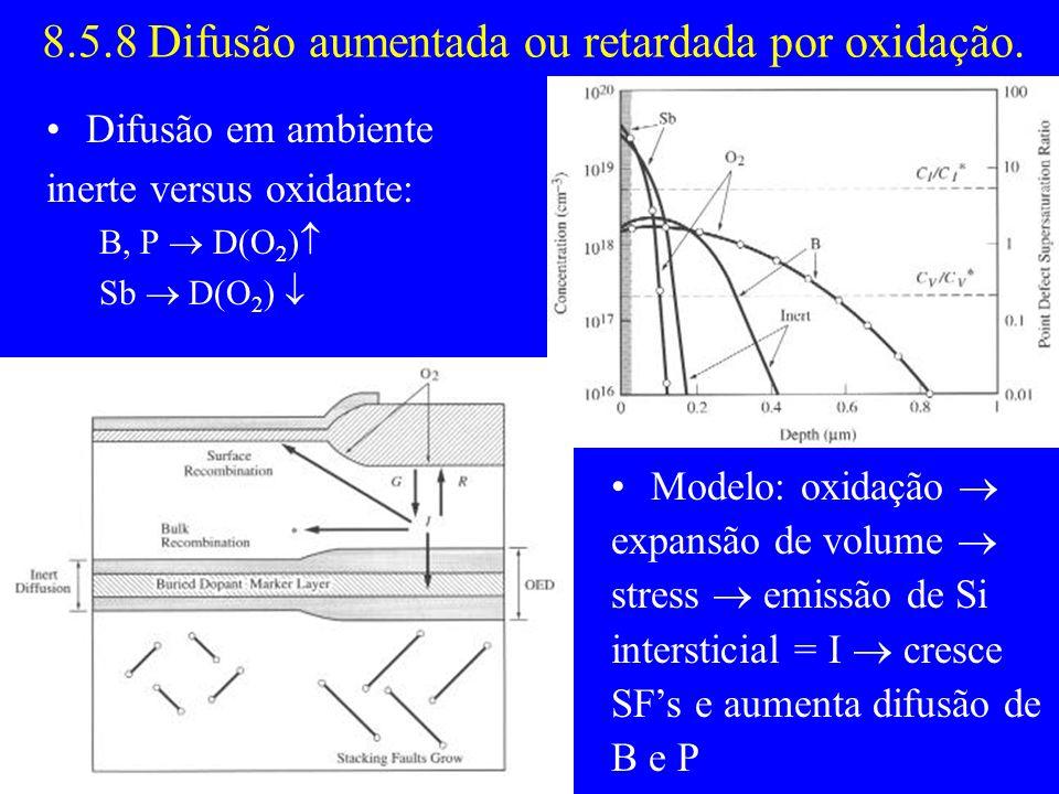 8.5.8 Difusão aumentada ou retardada por oxidação. Difusão em ambiente inerte versus oxidante: B, P D(O 2 ) Sb D(O 2 ) Modelo: oxidação expansão de vo