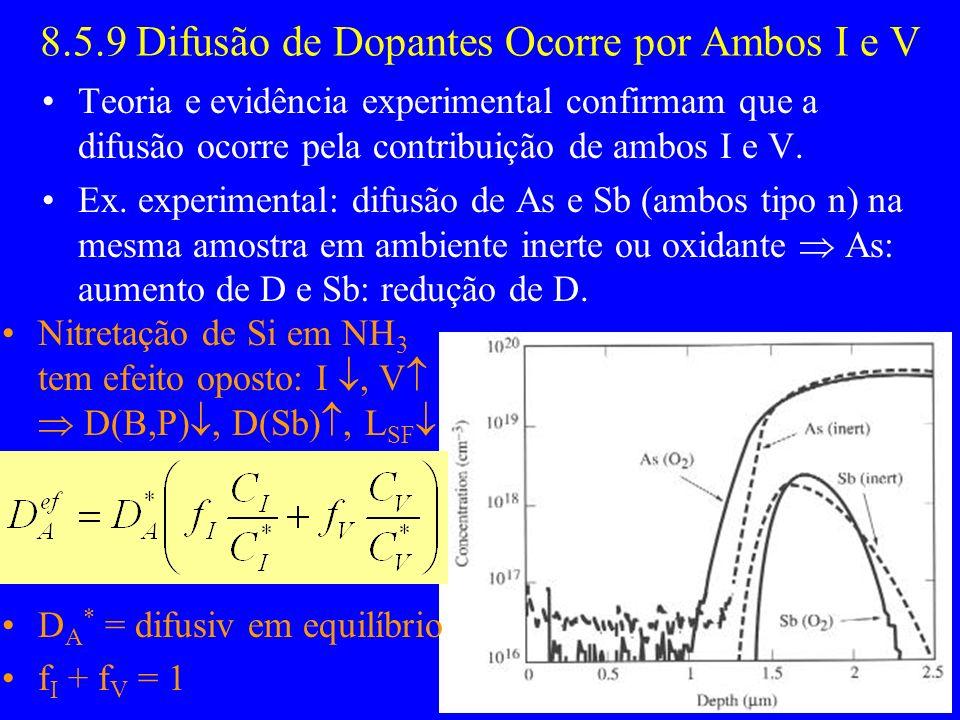 8.5.9 Difusão de Dopantes Ocorre por Ambos I e V Teoria e evidência experimental confirmam que a difusão ocorre pela contribuição de ambos I e V. Ex.