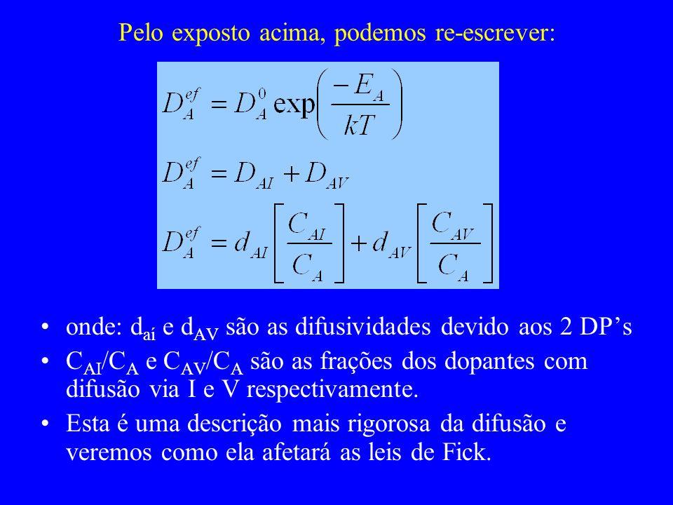 Pelo exposto acima, podemos re-escrever: onde: d aí e d AV são as difusividades devido aos 2 DPs C AI /C A e C AV /C A são as frações dos dopantes com difusão via I e V respectivamente.