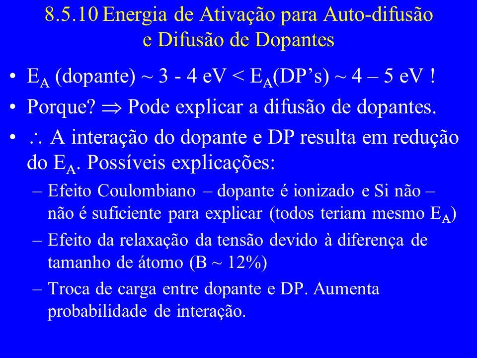 8.5.10 Energia de Ativação para Auto-difusão e Difusão de Dopantes E A (dopante) ~ 3 - 4 eV < E A (DPs) ~ 4 – 5 eV ! Porque? Pode explicar a difusão d
