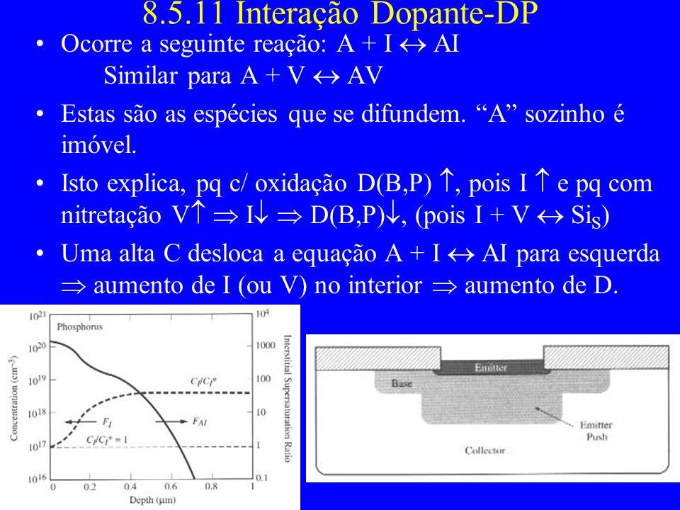 8.5.11 Interação Dopante-DP Ocorre a seguinte reação: A + I AI Similar para A + V AV Estas são as espécies que se difundem. A sozinho é imóvel. Isto e
