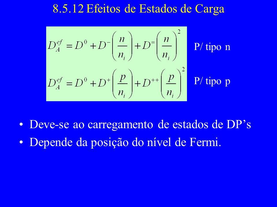 8.5.12 Efeitos de Estados de Carga Deve-se ao carregamento de estados de DPs Depende da posição do nível de Fermi. P/ tipo n P/ tipo p