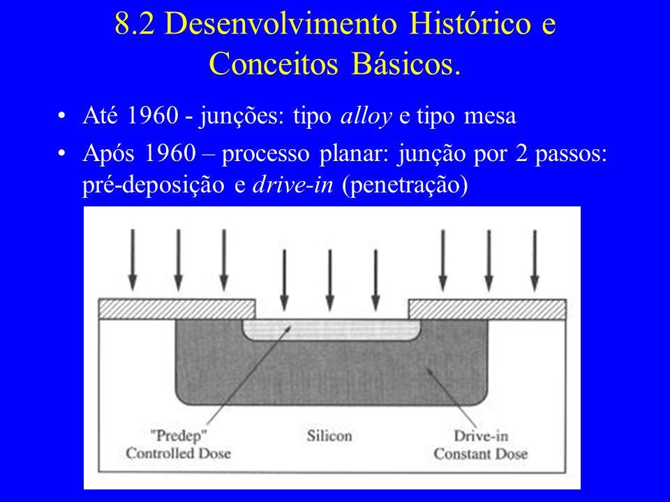8.2 Desenvolvimento Histórico e Conceitos Básicos. Até 1960 - junções: tipo alloy e tipo mesa Após 1960 – processo planar: junção por 2 passos: pré-de