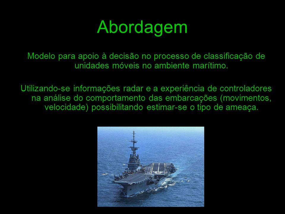 Abordagem Modelo para apoio à decisão no processo de classificação de unidades móveis no ambiente marítimo. Utilizando-se informações radar e a experi
