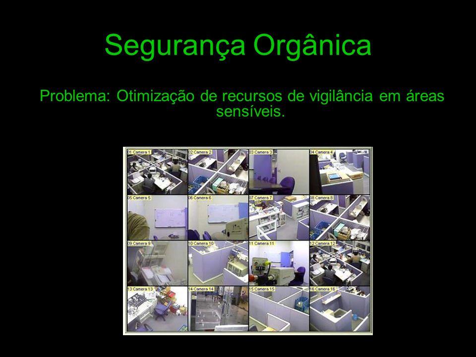 Segurança Orgânica Problema: Otimização de recursos de vigilância em áreas sensíveis.