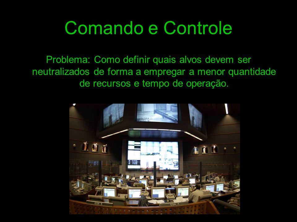 Comando e Controle Problema: Como definir quais alvos devem ser neutralizados de forma a empregar a menor quantidade de recursos e tempo de operação.