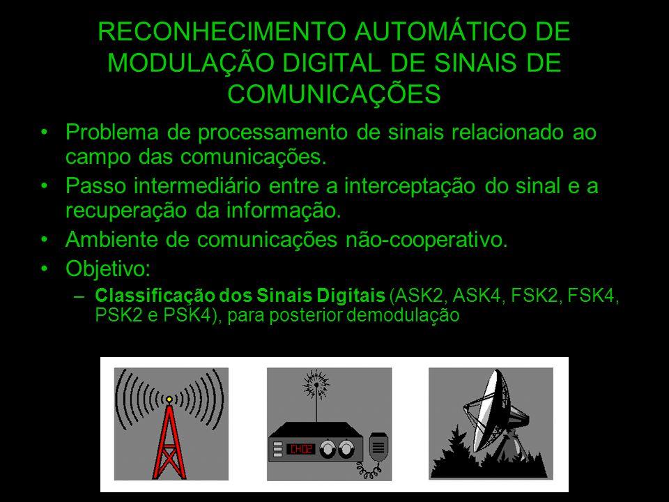 RECONHECIMENTO AUTOMÁTICO DE MODULAÇÃO DIGITAL DE SINAIS DE COMUNICAÇÕES Problema de processamento de sinais relacionado ao campo das comunicações. Pa