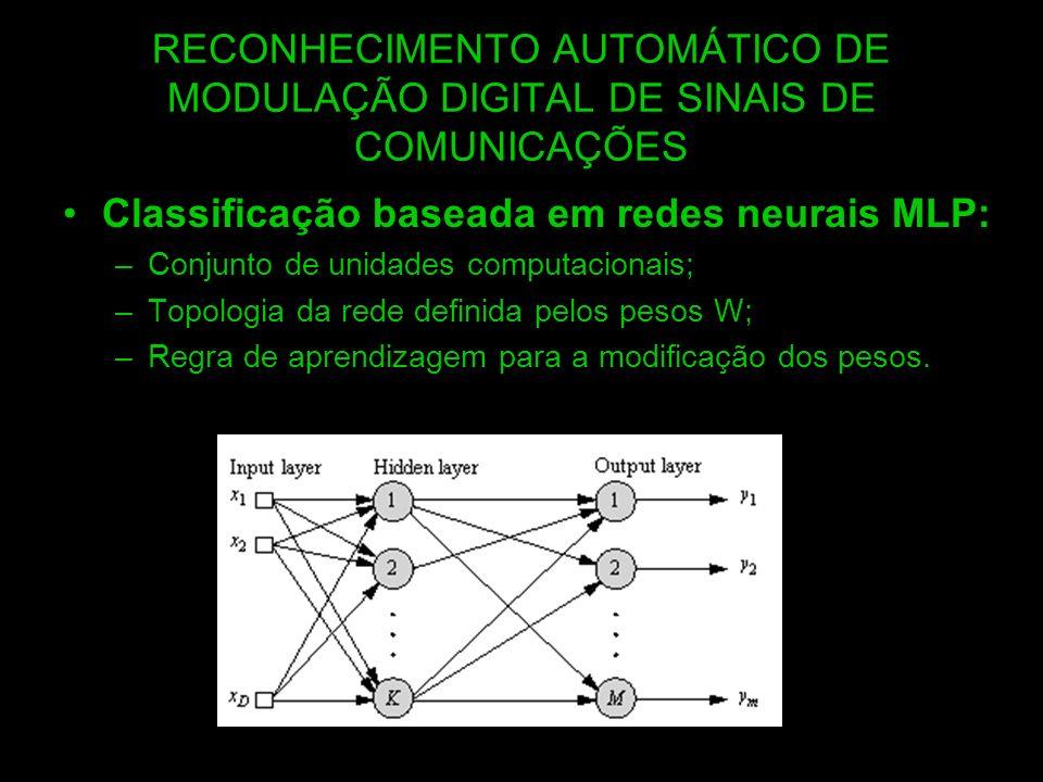 RECONHECIMENTO AUTOMÁTICO DE MODULAÇÃO DIGITAL DE SINAIS DE COMUNICAÇÕES Classificação baseada em redes neurais MLP: –Conjunto de unidades computacion