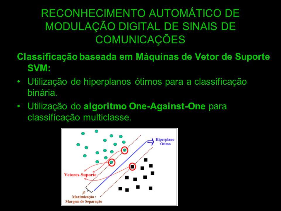 RECONHECIMENTO AUTOMÁTICO DE MODULAÇÃO DIGITAL DE SINAIS DE COMUNICAÇÕES Classificação baseada em Máquinas de Vetor de Suporte SVM: Utilização de hipe