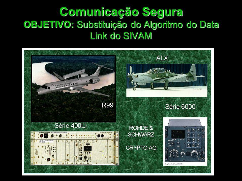 Comunicação Segura OBJETIVO: Substituição do Algoritmo do Data Link do SIVAM