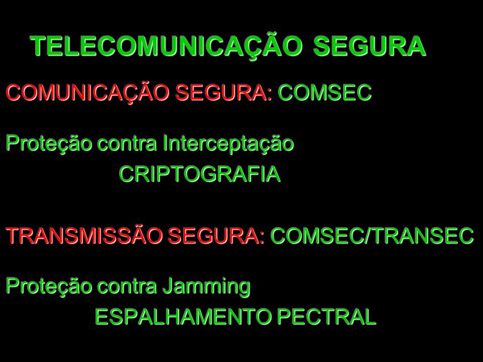 TELECOMUNICAÇÃO SEGURA COMUNICAÇÃO SEGURA: COMSEC Proteção contra Interceptação CRIPTOGRAFIA CRIPTOGRAFIA TRANSMISSÃO SEGURA: COMSEC/TRANSEC Proteção