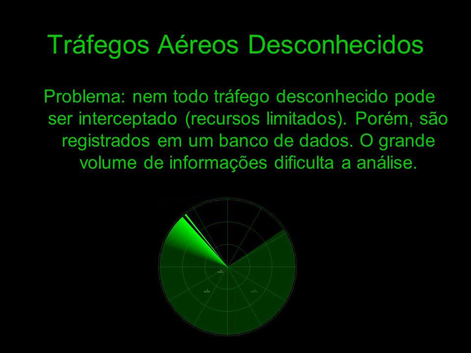 Tráfegos Aéreos Desconhecidos Problema: nem todo tráfego desconhecido pode ser interceptado (recursos limitados). Porém, são registrados em um banco d