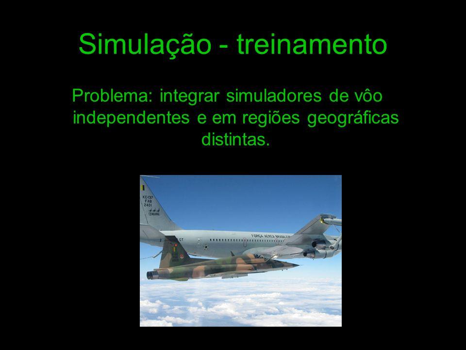 Simulação - treinamento Problema: integrar simuladores de vôo independentes e em regiões geográficas distintas.