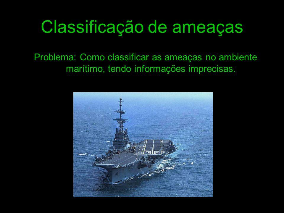Classificação de ameaças Problema: Como classificar as ameaças no ambiente marítimo, tendo informações imprecisas.