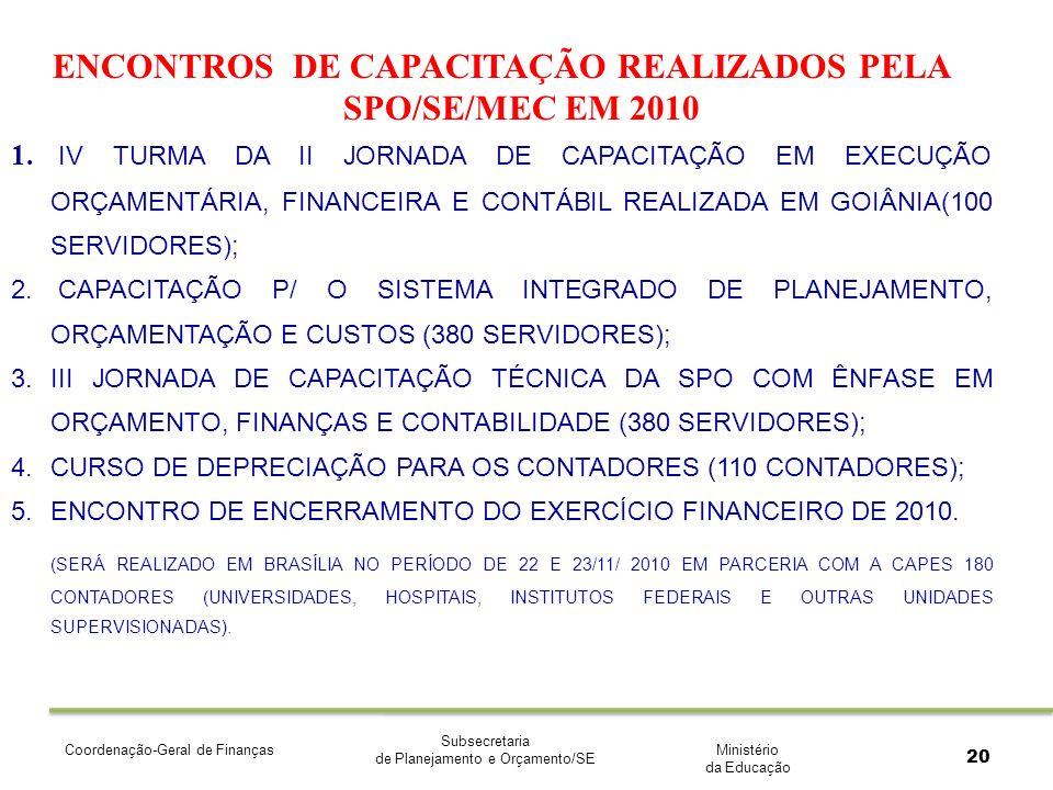 Ministério da Educação Subsecretaria de Planejamento e Orçamento/SE Coordenação-Geral de Finanças 20 ENCONTROS DE CAPACITAÇÃO REALIZADOS PELA SPO/SE/MEC EM 2010 1.