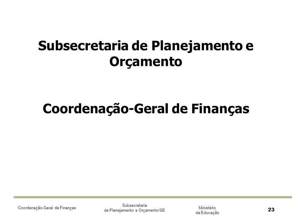 Ministério da Educação Subsecretaria de Planejamento e Orçamento/SE Coordenação-Geral de Finanças 23 Subsecretaria de Planejamento e Orçamento Coordenação-Geral de Finanças