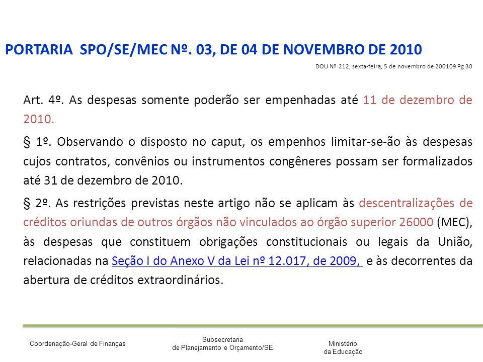 Ministério da Educação Subsecretaria de Planejamento e Orçamento/SE Coordenação-Geral de Finanças PORTARIA SPO/SE/MEC Nº.