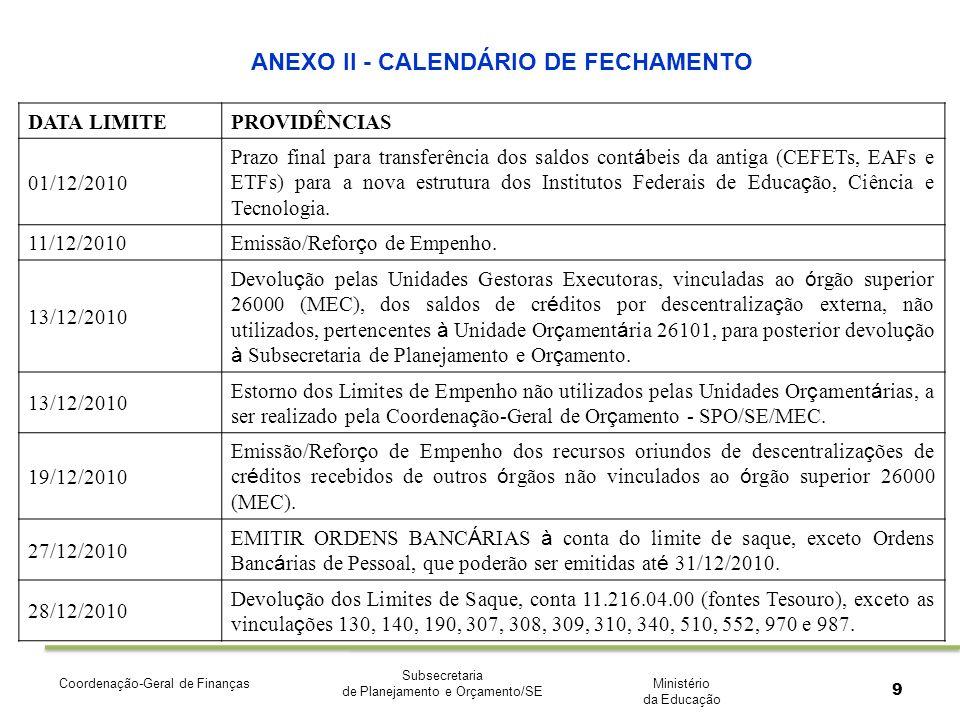Ministério da Educação Subsecretaria de Planejamento e Orçamento/SE Coordenação-Geral de Finanças 9 ANEXO II - CALENDÁRIO DE FECHAMENTO DATA LIMITEPROVIDÊNCIAS 01/12/2010 Prazo final para transferência dos saldos cont á beis da antiga (CEFETs, EAFs e ETFs) para a nova estrutura dos Institutos Federais de Educa ç ão, Ciência e Tecnologia.