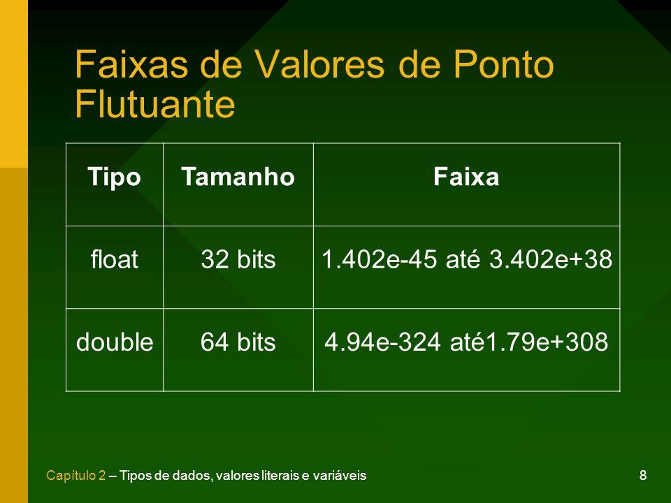 8Capítulo 2 – Tipos de dados, valores literais e variáveis Faixas de Valores de Ponto Flutuante TipoTamanhoFaixa float32 bits1.402e-45 até 3.402e+38 double64 bits4.94e-324 até1.79e+308