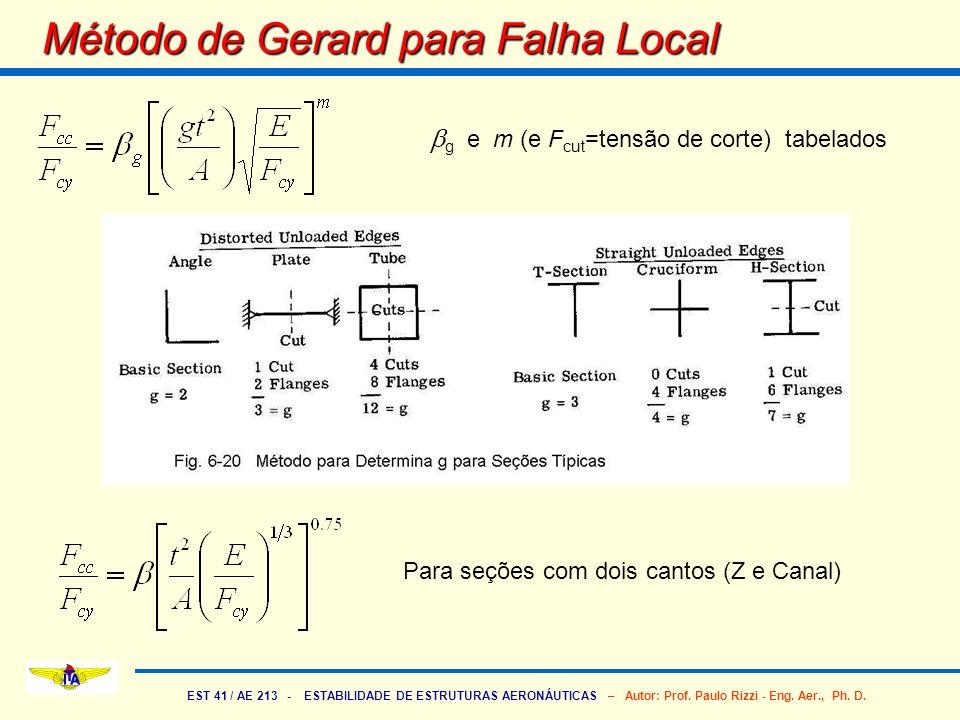 Método de Gerard para Falha Local g e m (e F cut =tensão de corte) tabelados Para seções com dois cantos (Z e Canal)