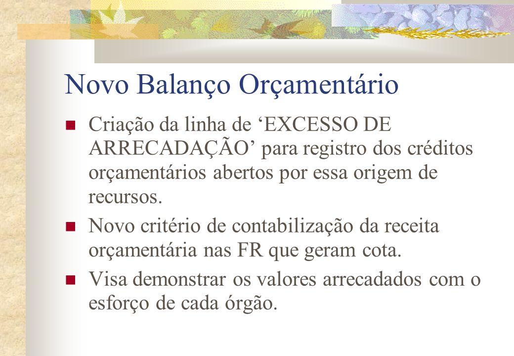 Novo Balanço Orçamentário Criação da linha de EXCESSO DE ARRECADAÇÃO para registro dos créditos orçamentários abertos por essa origem de recursos. Nov