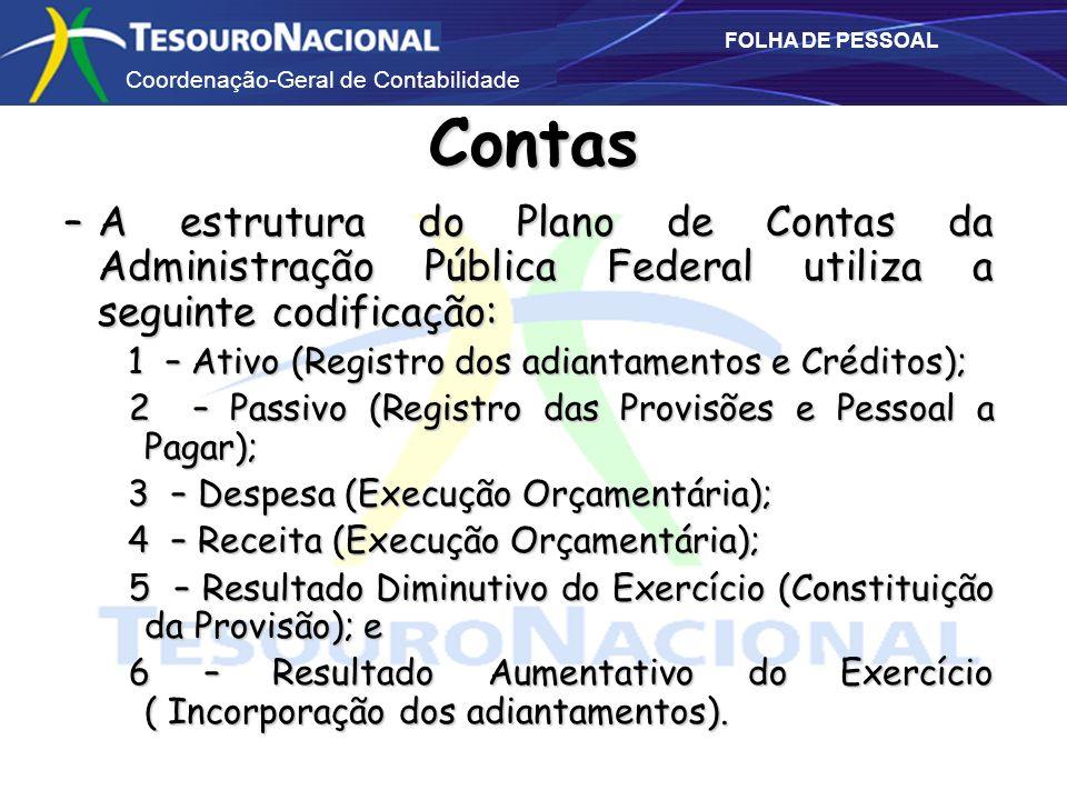 Coordenação-Geral de Contabilidade FOLHA DE PESSOAL Contas –A estrutura do Plano de Contas da Administração Pública Federal utiliza a seguinte codific