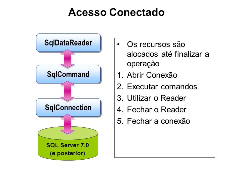 Acesso Conectado SQL Server 7.0 (e posterior) Os recursos são alocados até finalizar a operação 1.Abrir Conexão 2.Executar comandos 3.Utilizar o Reade
