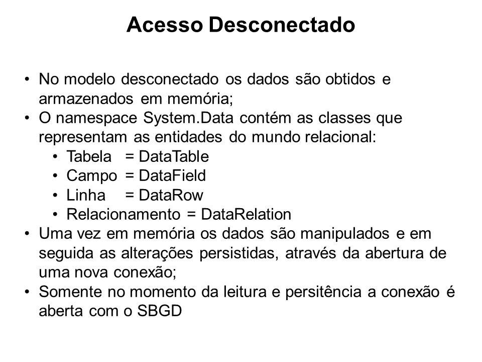 Acesso Desconectado No modelo desconectado os dados são obtidos e armazenados em memória; O namespace System.Data contém as classes que representam as
