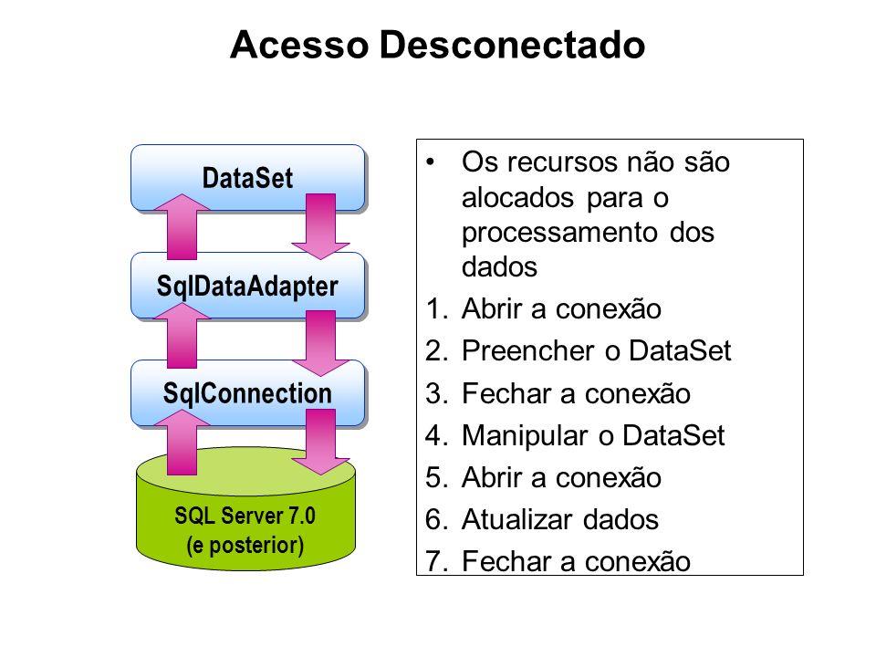 Acesso Desconectado Os recursos não são alocados para o processamento dos dados 1.Abrir a conexão 2.Preencher o DataSet 3.Fechar a conexão 4.Manipular