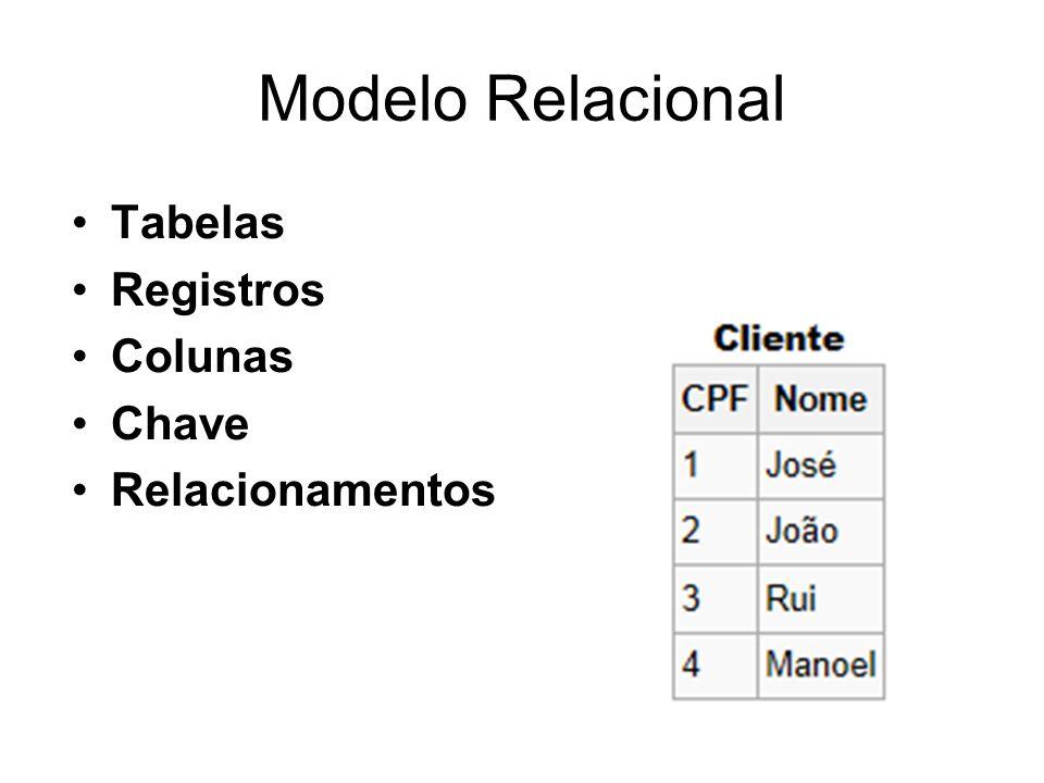 Modelo Relacional Tabelas Registros Colunas Chave Relacionamentos