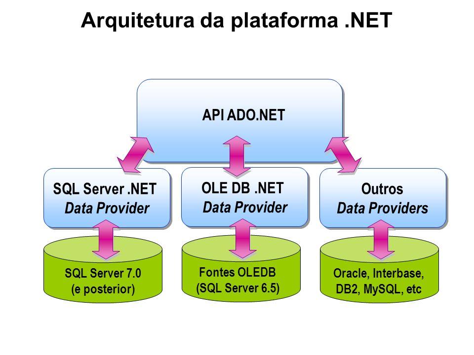 Provedores de Dados – Data Provider Implementação ADO.NET para acessar determinada fonte dados, tipicamente um SGBDR; Os namespaces System.Data.OleDb e System.Data.Odbc permitem acessar fontes de dados através dos mecanismos OleDb e Odbc respectivamente.
