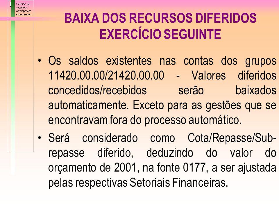 Considerações: Anulação dos empenhos relativos a convênios, cujo financeiro não esteja garantido/registrado na conta 11216.01.00 Recursos a Liberar po