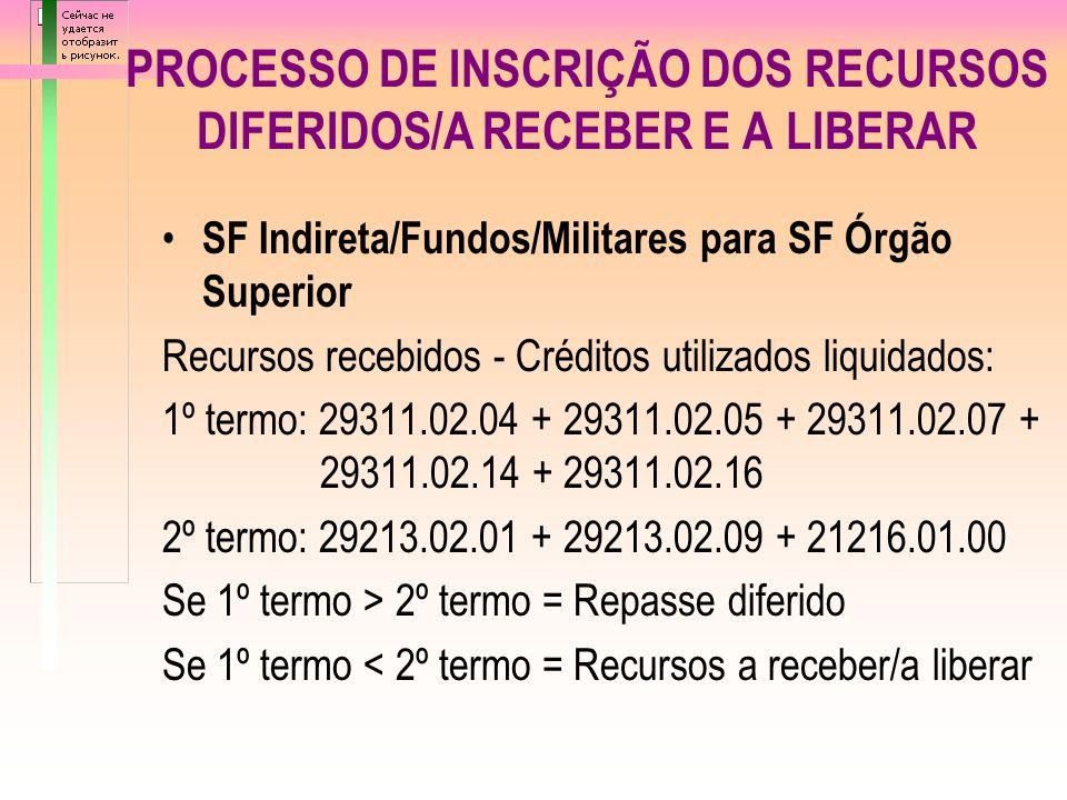 PROCESSO DE INSCRIÇÃO DOS RECURSOS DIFERIDOS/A RECEBER E A LIBERAR UG para Setorial Financeira Recursos recebidos - Créditos utilizados liquidados: 1º