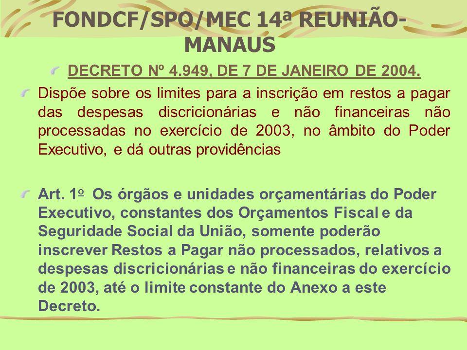 FONDCF/SPO/MEC 14ª REUNIÃO- MANAUS EXECUÇÃO DE OBRAS E SERVIÇOS DE ENGENHARIA: R$ 15.000,00 LIMITE MÁXIMO POR NOTA FISCAL R$ 1.500,00