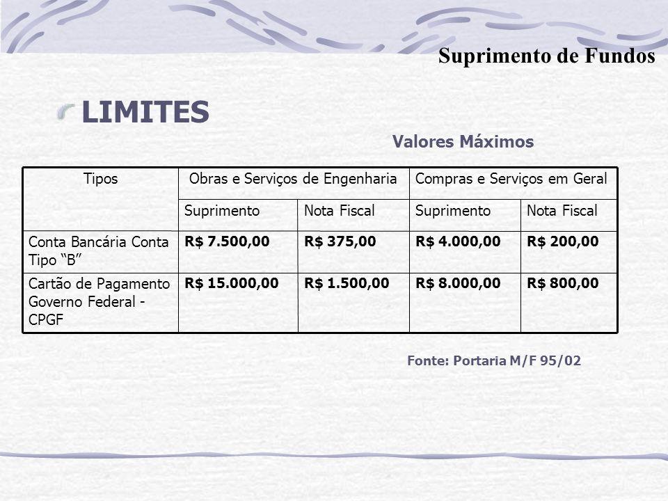 LIMITES Valores Máximos Fonte: Portaria M/F 95/02 Compras e Serviços em GeralObras e Serviços de EngenhariaTipos R$ 200,00R$ 4.000,00R$ 375,00R$ 7.500