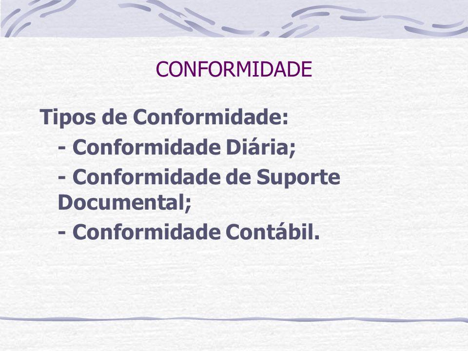CONFORMIDADE Tipos de Conformidade: - Conformidade Diária; - Conformidade de Suporte Documental; - Conformidade Contábil.